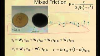 Mod-06 Lec-36 Friction And Lubrication Of Gears