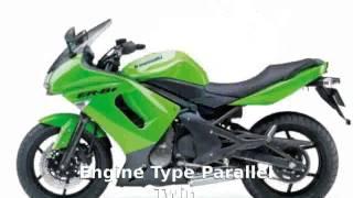 11. 2012 Kawasaki Ninja 650 Features and Info