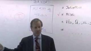 DERIVADOS - Clase 1 - Introducción y Conceptos Básicos de futuros