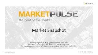 OANDA MarketPulse Market Snapshot 18 January 2017