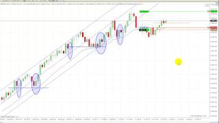 Learn To Day Trading Price Action With Live Trade Example 5-14-13