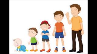Child Development Stages From birth until about the age of 18, children develop intellectually, socially, emotionally and...