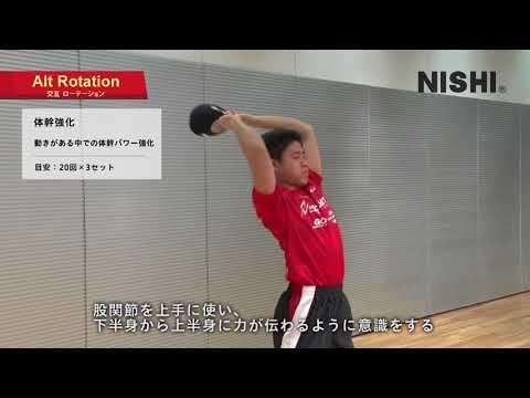 【ケトルベル】Strength 體幹強化?下半身の瞬発力向上