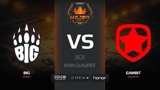 BIG vs Gambit, nuke, FACEIT Major — New Challengers Stage
