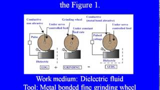 Mod-01 Lec-02 Manufacturing Trends And Challenges