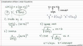 Linearization of Non-Linear Equations