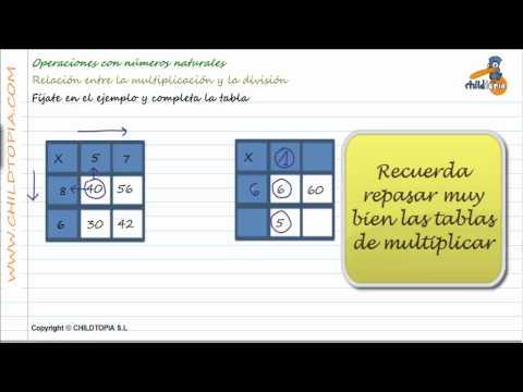 Vídeos Educativos.,Vídeos:Relación multiplicar / dividir 8