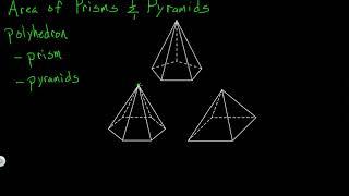 Volume of Prisms & Pyramids
