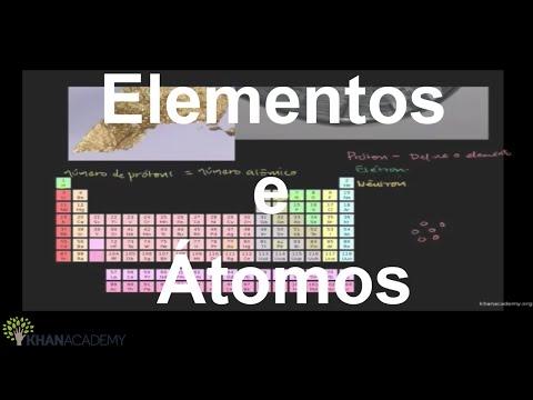 Aula Grátis de Elementos e Átomos