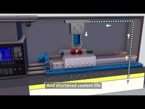 Exxonmobil : Slideway Coolant Separability
