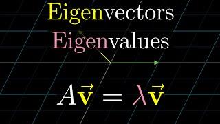Eigenvectors and eigenvalues | Essence of linear algebra, chapter 14