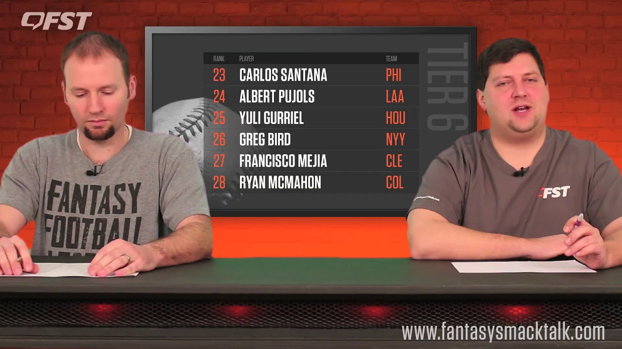 2018 Fantasy Baseball First Base Rankings thumbnail