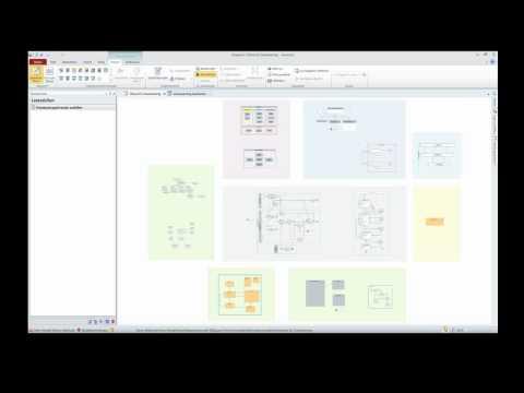 Prozesse effektiv modellieren Teil 3