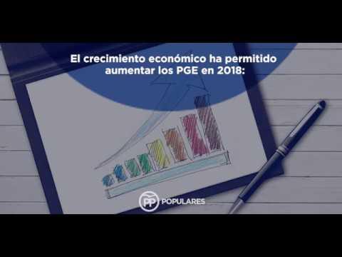 Los PGE del 2018 apuestan por el bienestar de los españoles y la creación de empleo