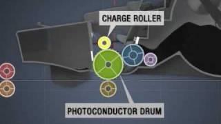 Lexmark Laser Technology Presentation