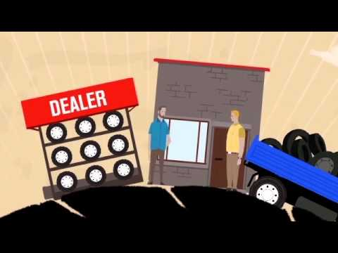 Tyre Recycling Video 3