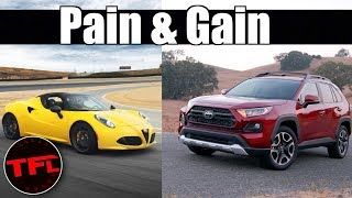 Winners and Losers: These are the BEST and WORST Selling Cars of 2019! by The Fast Lane Car