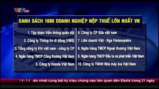 CÔNG BỐ BXH V1000 - 2014