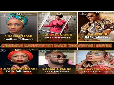 Jaruma Hausa Kannywood Wadanda Sukafi Followers