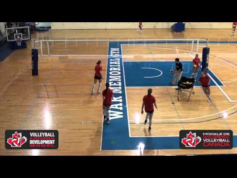 19U Middle Attack Progressions