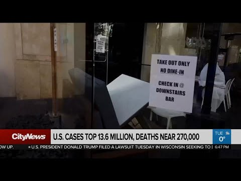 U.S. cases top 13.6M, deaths near 270,000