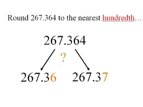 Rounding and estimating with decimals