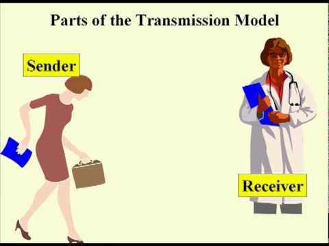 ENG 352 - Technical Writing - 04 - Communication Pt 1 Transmission Defined