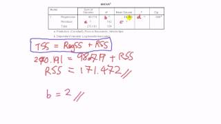 SPSS For Newbies: Completing The ANOVA Table For Regression