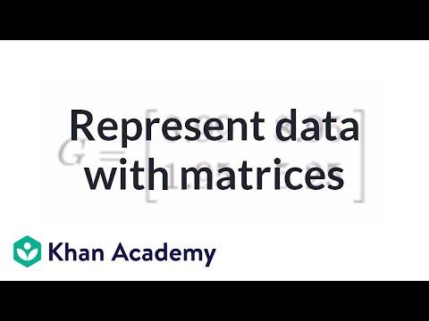 Matrix Word Problem Prices Video Khan Academy