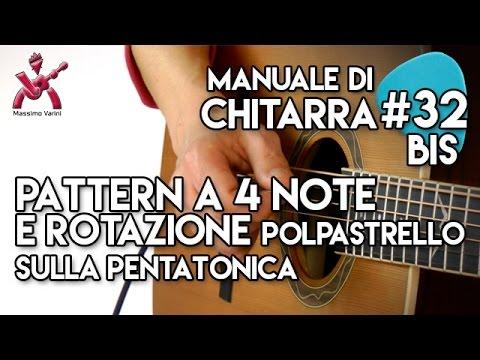 Lezione 32bis - pattern a 4 note e rotazione polpastrello sulla pentatonica - Manuale di Chitarra