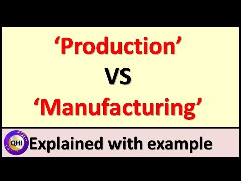Production Vs Manufacturing - Explained wih example