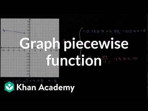 Sample essay 2 khan academy