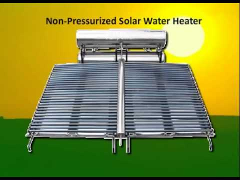 BHARAT SOLAR ENERGY – PLUG & PLAY SOLAR HOME POWER SYSTEM IN INDIA – SOLAR PANEL COMPANIES IN INDIA