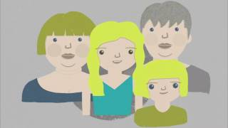 The Real Love Rocks Resources are about helping all children and young people to think and chat about relationships, what they are, and how to keep happy and safe in them, whether that's now or in the future. http://www.barnardos.org.uk