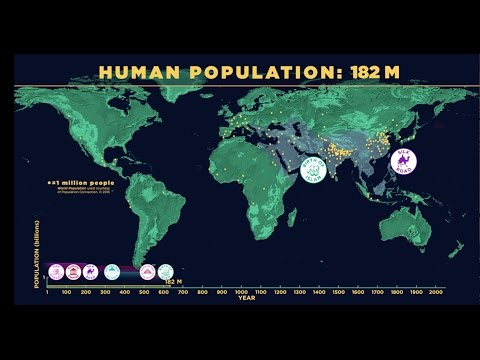 A Video Of Human Population Growth From 100 000 BC To 2 100 AD In Six
