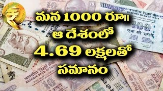 Video indian currency value in other countries || facts about indian currency || Unknown Facts Telugu MP3, 3GP, MP4, WEBM, AVI, FLV Juli 2018