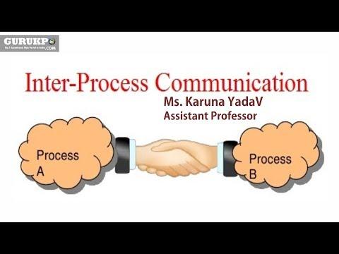 What is Interprocess Communication (BCA)