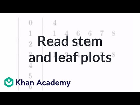 Reading Stem And Leaf Plots Video Khan Academy