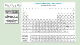 Resolução da questão 40, da prova de Química do Vestibular da UERJ, primeiro exame de qualificação, para o ano letivo de...