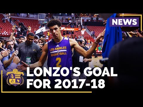 Video: Lonzo Ball's Goal For His Rookie Season With The Lakers