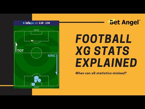More On Expected Goals – xG