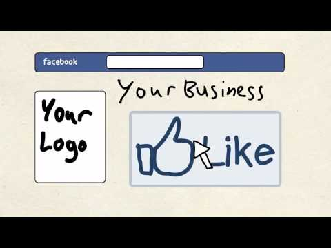 Social Network Management – US