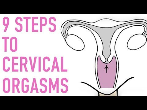 Baarmoedermond orgasme