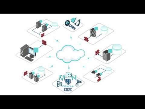Video of Cloud Backup