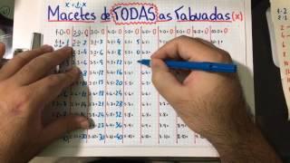 Video 🚨 TODAS AS TABUADAS DE FORMA RÁPIDA E FÁCIL (com vários truques) 👉 Matemática Rio MP3, 3GP, MP4, WEBM, AVI, FLV November 2017