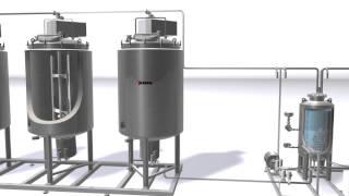 Automatické CIP / SIP jednotky = pro zajištění řízeného čištění a/nebo sterilizaci