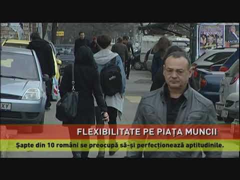 Studiu privind percepția românilor referitor la schimbările de pe piața muncii
