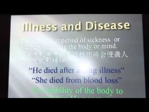 Concepts of Health and Illness-Introduction