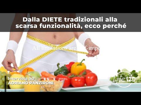 ecco perché le diete non funzionano e si riprende il peso perso!