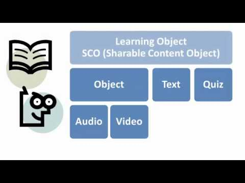 SCORM - http://JimKitzmiller.net - This entertaining video gives you a great understanding of both eLearning (E-learning) and SCORM. SCORM, Sharable Content Object R...